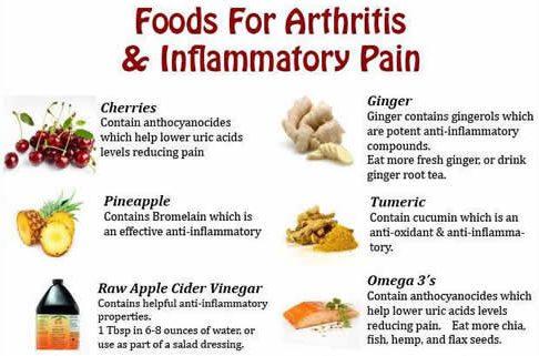 psoriatic arthritis diet