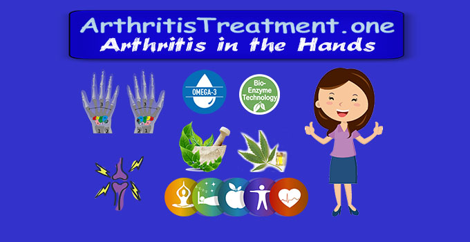 what helps with arthritis in hands