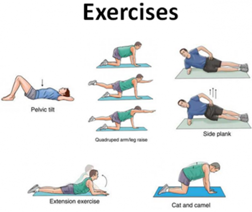 exercises for sacroiliac joint pain